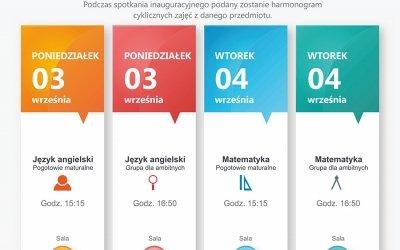 Grafika_rozklad_zajec_1M