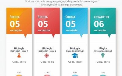 Grafika_rozklad_zajec_2M