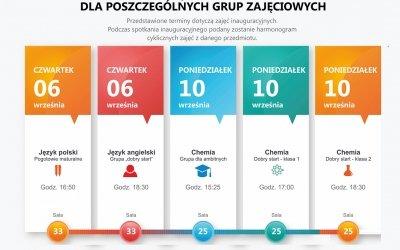 Grafika_rozklad_zajec_3M